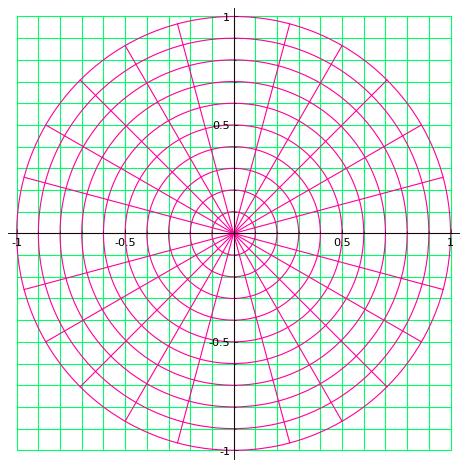 David Madores Weblog Mathematics
